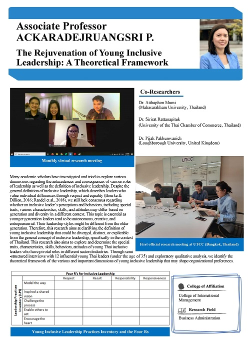 The Rejuvenation of Young Inclusive Leadership: A Theoretical Framework